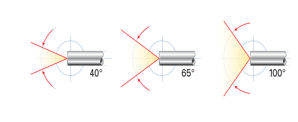 40, 65, and 100 degree field of view diagram