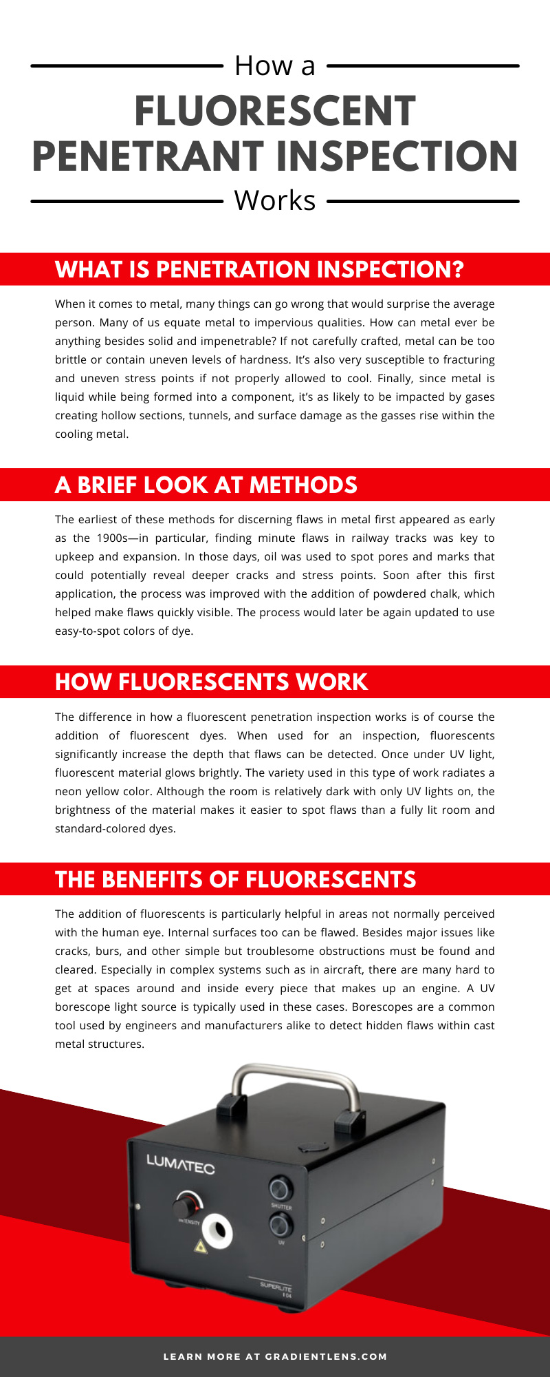 How a Fluorescent Penetrant Inspection Works