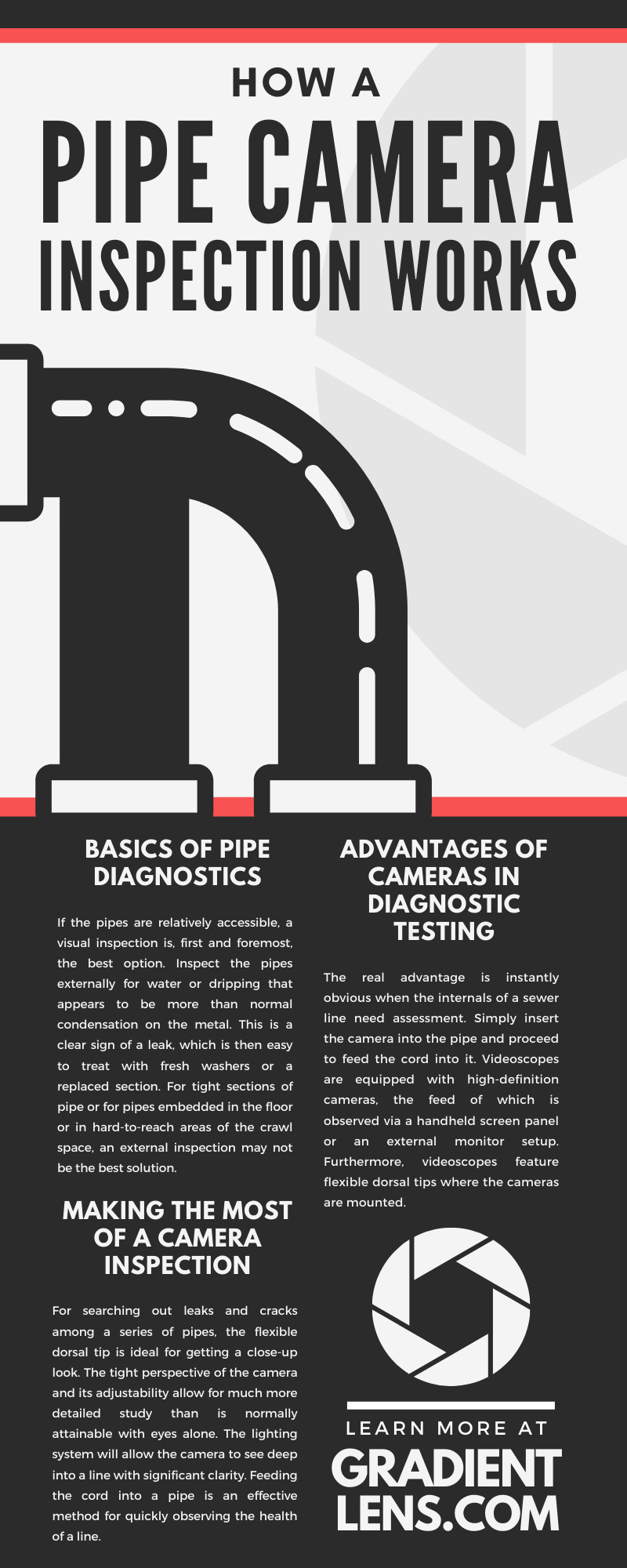 How a Pipe Camera Inspection Works