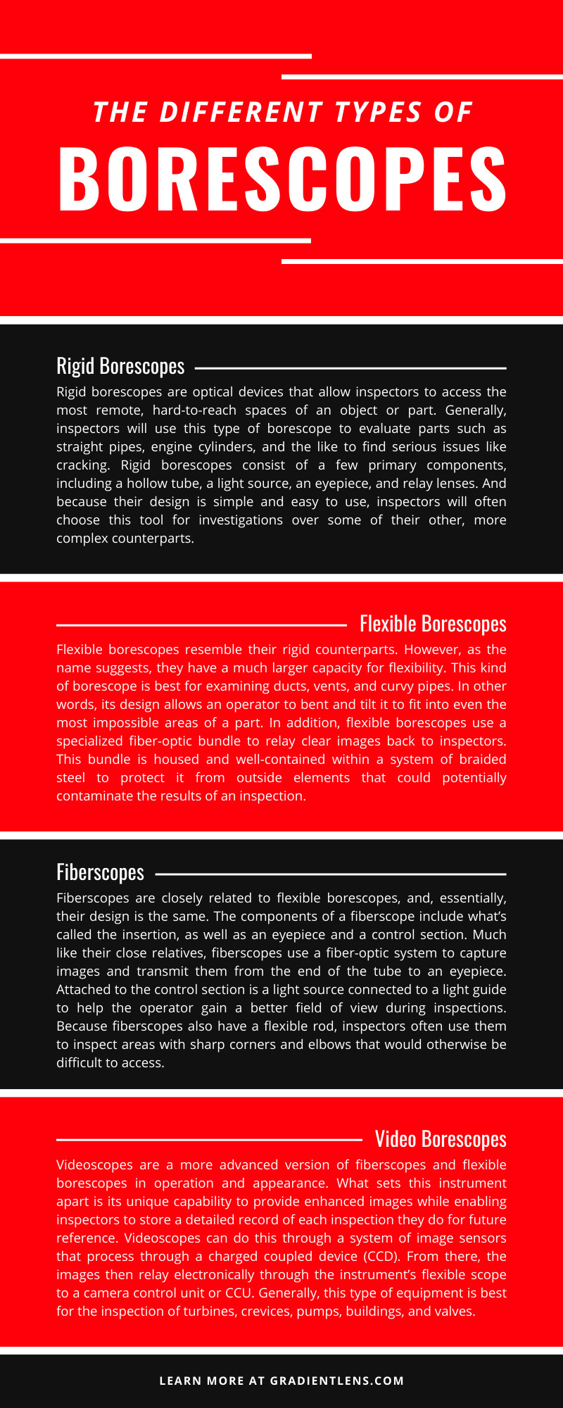 The Different Types of Borescopes