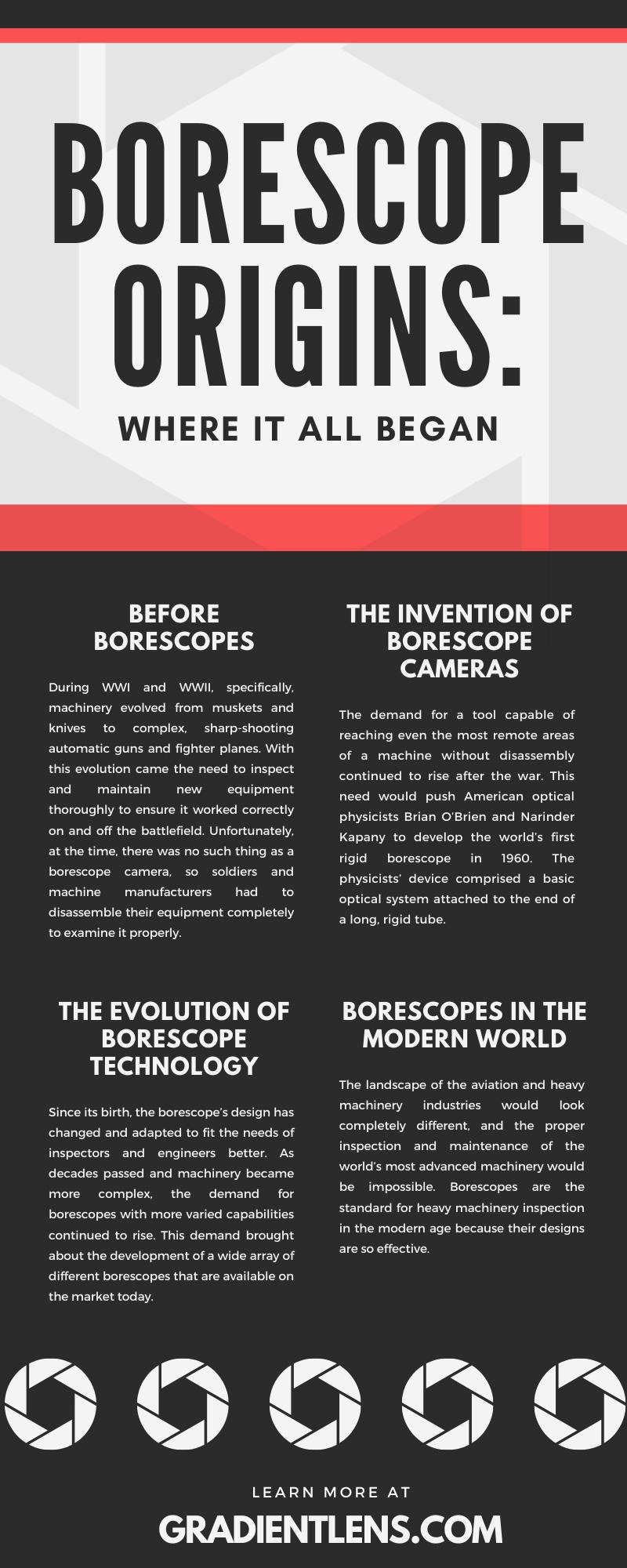 Borescope Origins: Where It All Began